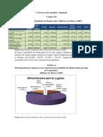 Analisis del sector productor de balanceados en ecuador