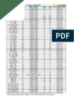 ACvalue(1).pdf