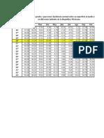 cálculos y datos colectores