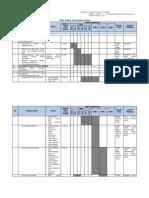 Tabel Indikasi Program-2