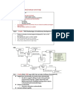 SOLUTIONDFD3B2009.docx