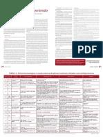 Farmacia Revista24 Artigo Tecnico Plantas
