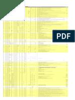 Internal Content List (Oct 2013).xlsx