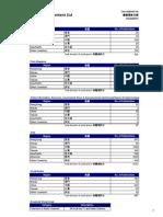 WE Content List (Oct 2013).xlsx