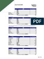 WIP content list (Oct 2013).xlsx