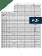 TYPICAL EQUIPMENT LIST.pdf