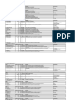 DATASUS - Tabela de Procedimentos - Lay-Out