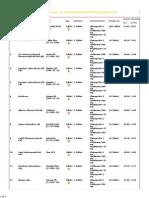 tripride 1 equivalent.pdf