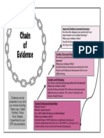 chain20of20evidence