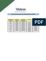 Tabela de Equivalencia Tubos