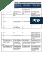 Porty Responses Grid - Anon.pdf