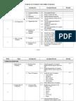 YLP ICTL form 1 - 2012.doc