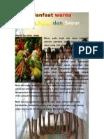 Manfaat Warna Pada Buah Dan Sayur