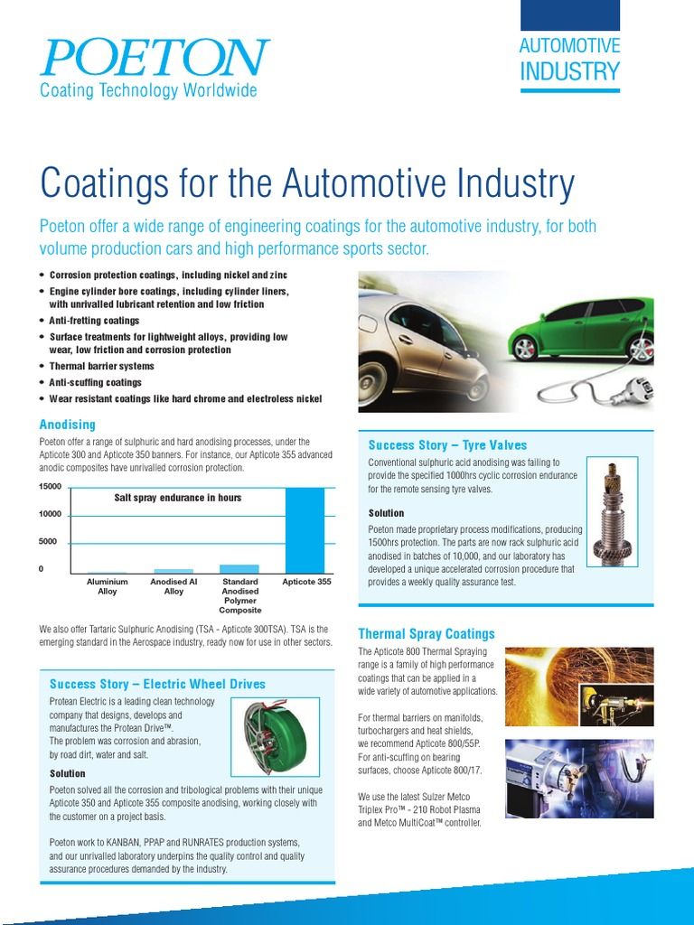 Automotive | Wear | Corrosion