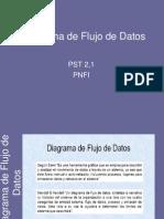 diagramadeflujodedatos-110711181258-phpapp02