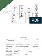 KDM PARTUS FISIOLOGIS.doc