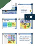 Metabolisme LIPID .pdf