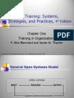 Human Resource Development Chapter 1