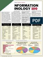 0025-scoreit100.pdf