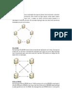 Algumas Topologias de Rede