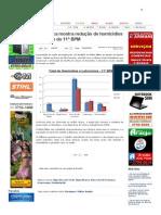 SiteBarra » Estatística mostra redução de homicídios na região do 11º BPM