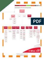 Couac-Présentation-22-10-2013 32.pdf