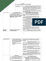 Tema 2. Sec. XX intre democratie si totalitarism.doc