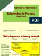 Estrategias de Proceso-2013