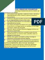 aprendizajes-fundamentales-pdf1.pdf