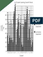 graph 5