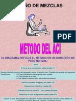 CLASE DISEÑO DE MEZCLAS ACI