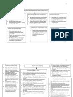 buku bab 2.pdf