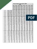 Nivel de Calidad en Sigmas (NCS DPMO)