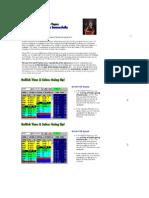 Dtu Module 2.10 Time & Sales Part i