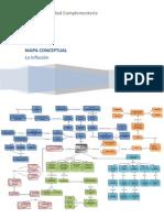 Ejemplo Mapa Conceptual