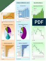 120400_échanges économiques Brésil-France