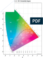 Chromaticity_diagram_full.pdf