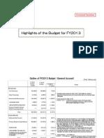 Japan Budget 2013