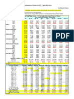 Commitments of Traders (COT) – April 2014 data