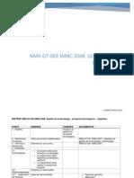 Matriz norma  NMX-GT-002-IMNC-2008  GESTIÓN DE LA TECNOLOGÍA