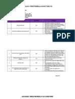 Analisis Tugas Kelompok 7 Kurikulum 2013