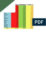 Ejercicio 5 - Excel