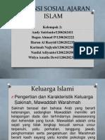 Dimensi Sosial Ajaran Islam