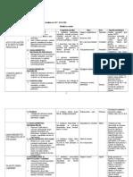 planificare OCV-XI.doc