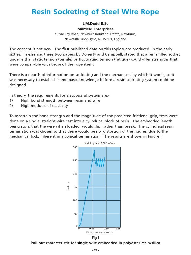 resinsocketing.pdf | Rope | Strength Of Materials
