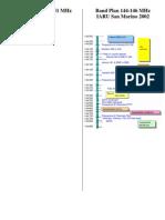 band plan.pdf
