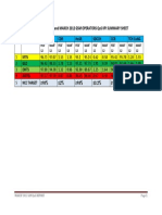 Standards-QoS-201203_GSM_Operator_KPIs.pdf