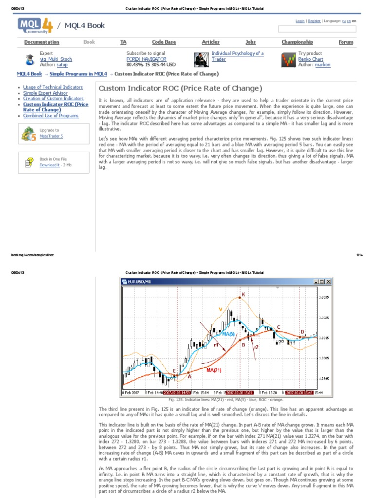 Custom Indicator ROC (Price Rate of Change) - Simple Programs in