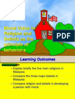 Religion topic 4.ppt