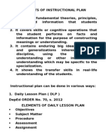 ELEMENTS OF INSTRUCTIONAL PLAN.doc